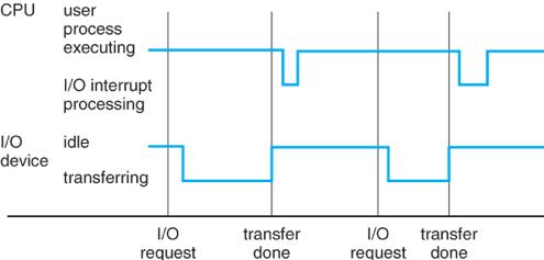 abstraksi-komponen-komponen-sistem-komputer